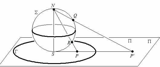 Proyección estereográfica de una esfera sobre un plano. Crédito: D.W.Henderson